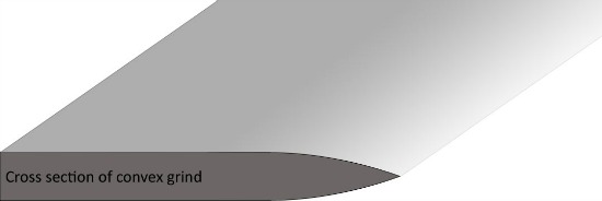 convex ground blade