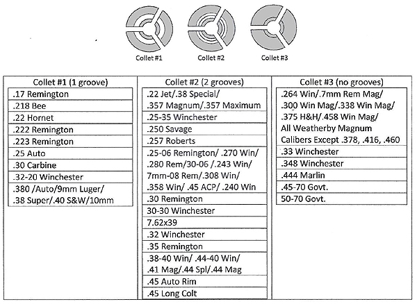 Frankford Arsenal collet specifications
