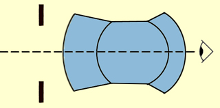 Monocentric eyepiece diagram