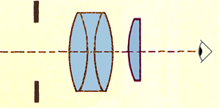 Orthoscopic eyepiece diagram