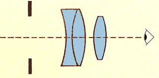 RKE Eyepiece diagram